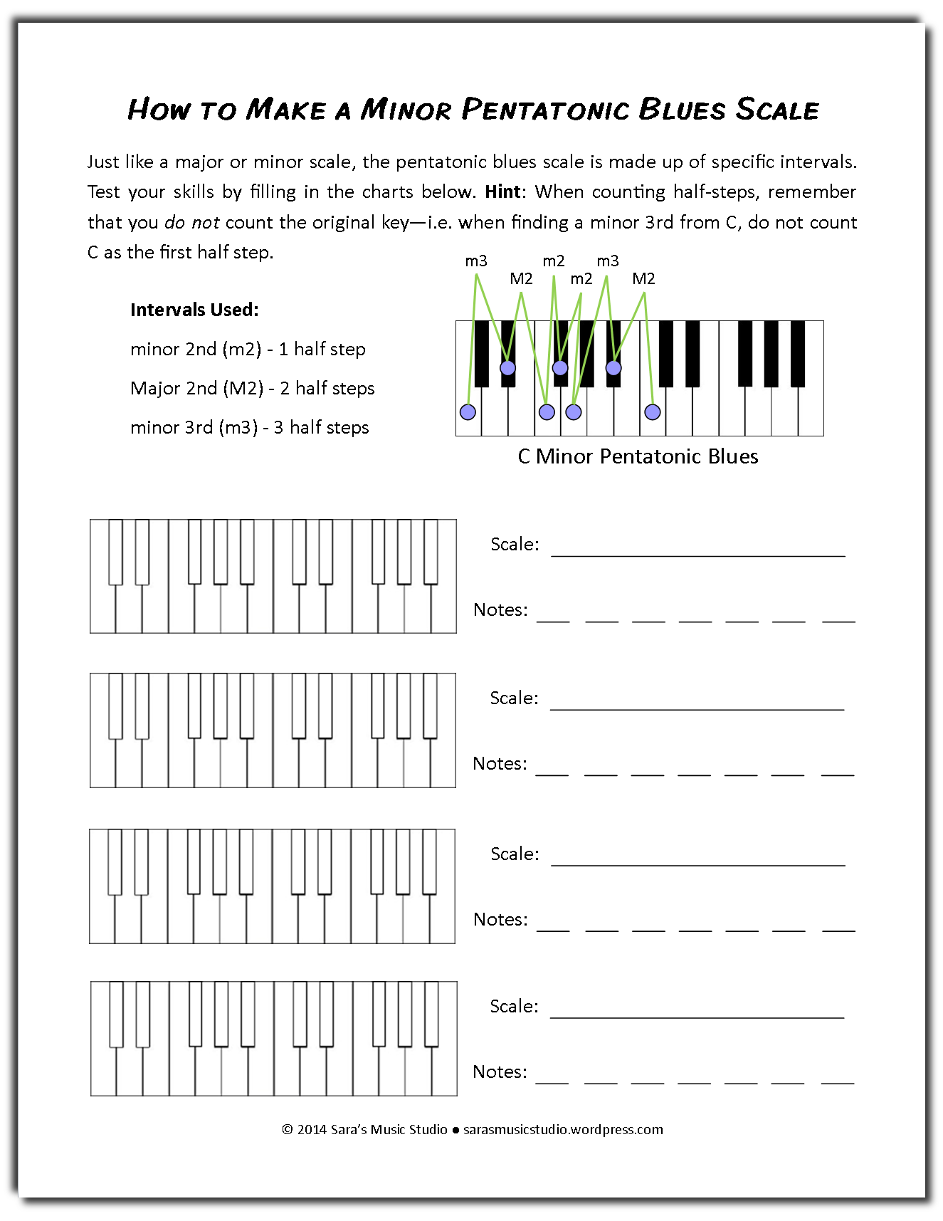 Blues Scale Worksheet